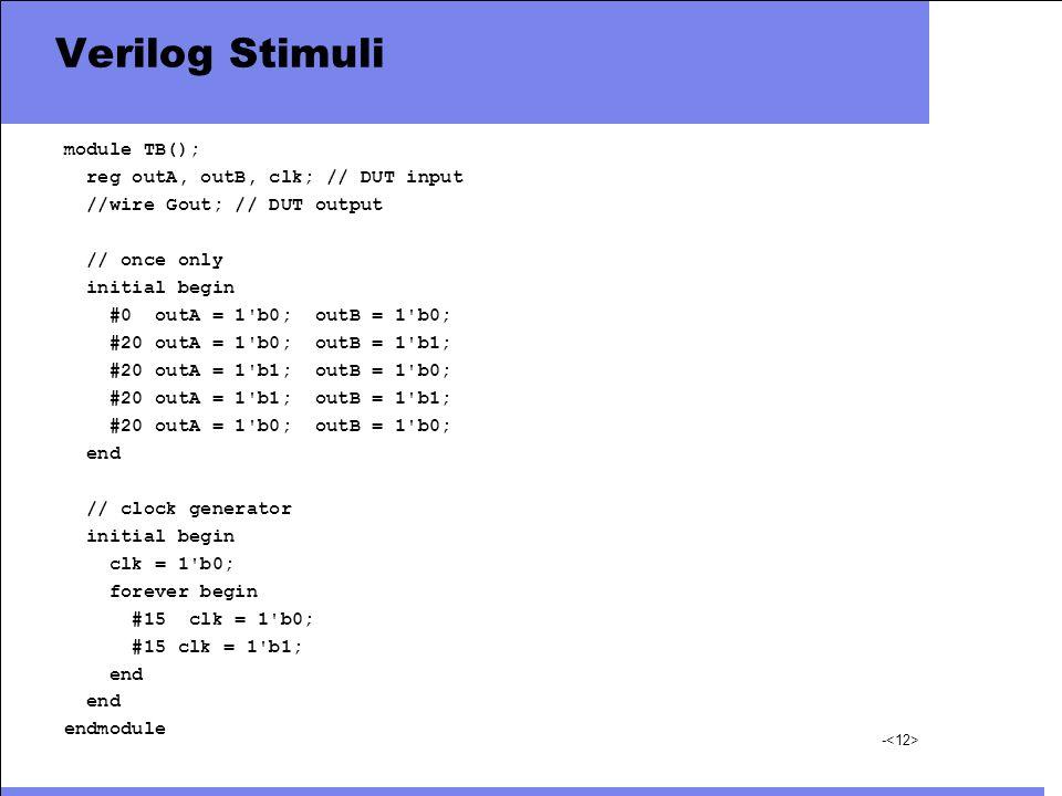 Verilog Stimuli module TB(); reg outA, outB, clk; // DUT input