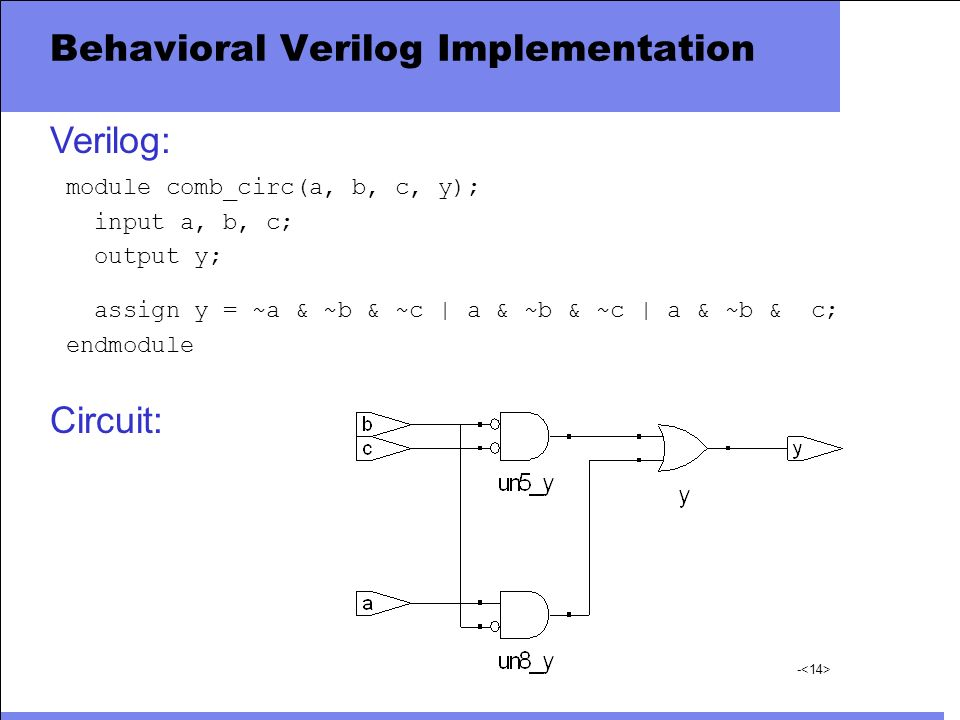 Behavioral Verilog Implementation