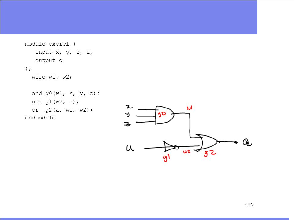 module exerc1 ( input x, y, z, u, output q ); wire w1, w2; and g0(w1, x, y, z); not g1(w2, u); or g2(a, w1, w2); endmodule