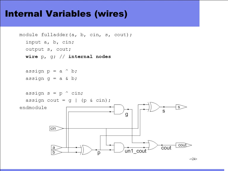 Internal Variables (wires)