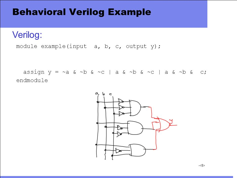 Behavioral Verilog Example