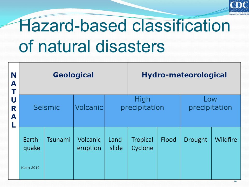 Hazard-based classification of natural disasters