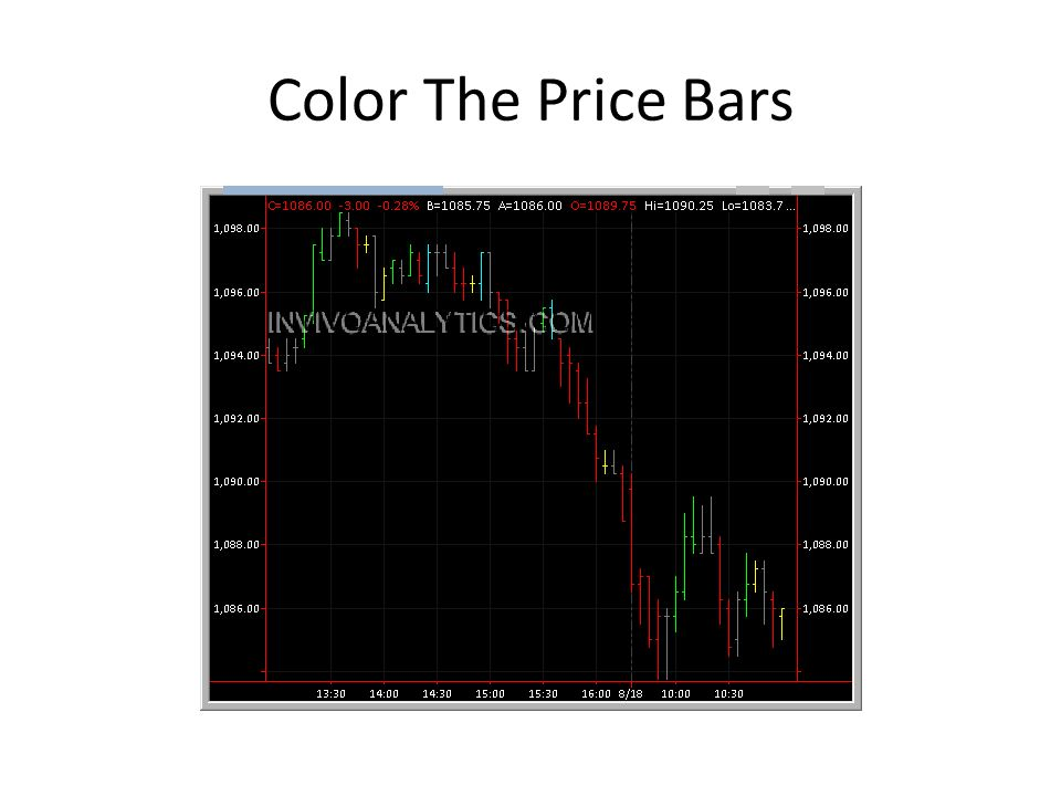 Color The Price Bars