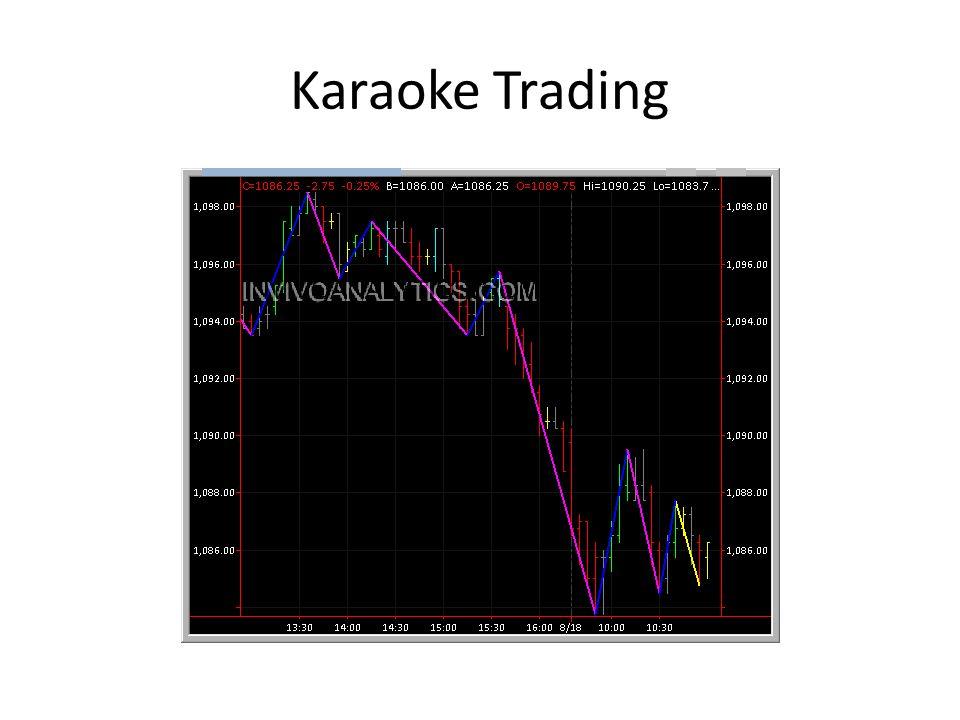 Karaoke Trading