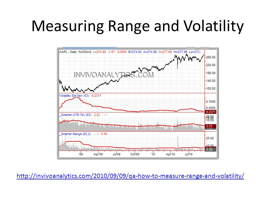 Measuring Range and Volatility