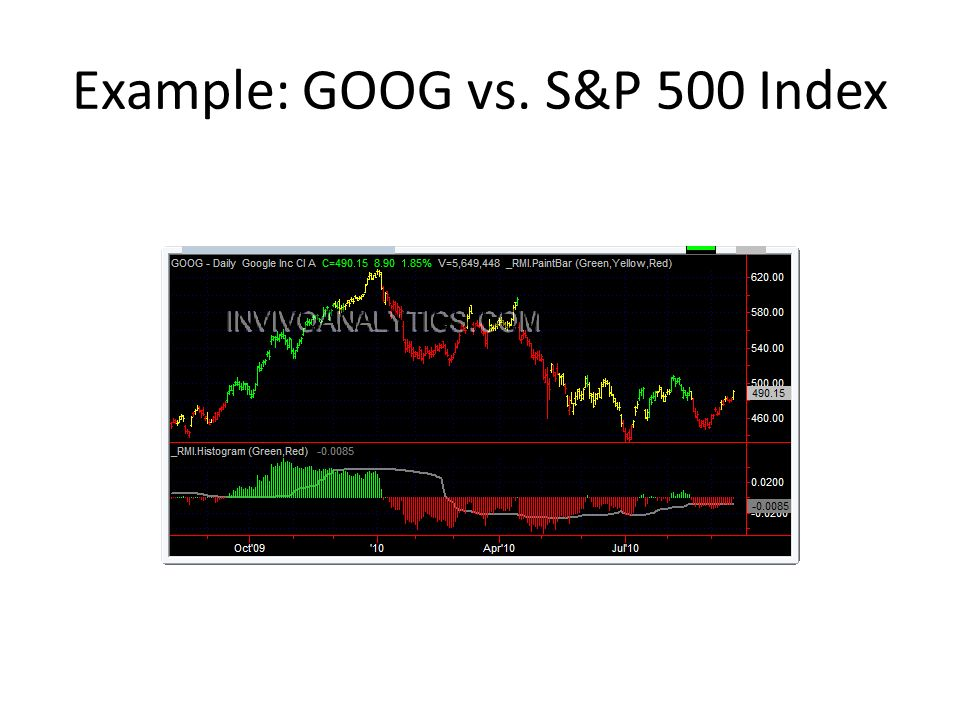 Example: GOOG vs. S&P 500 Index