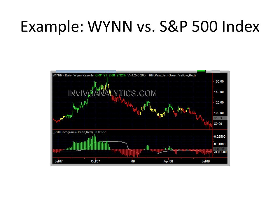 Example: WYNN vs. S&P 500 Index