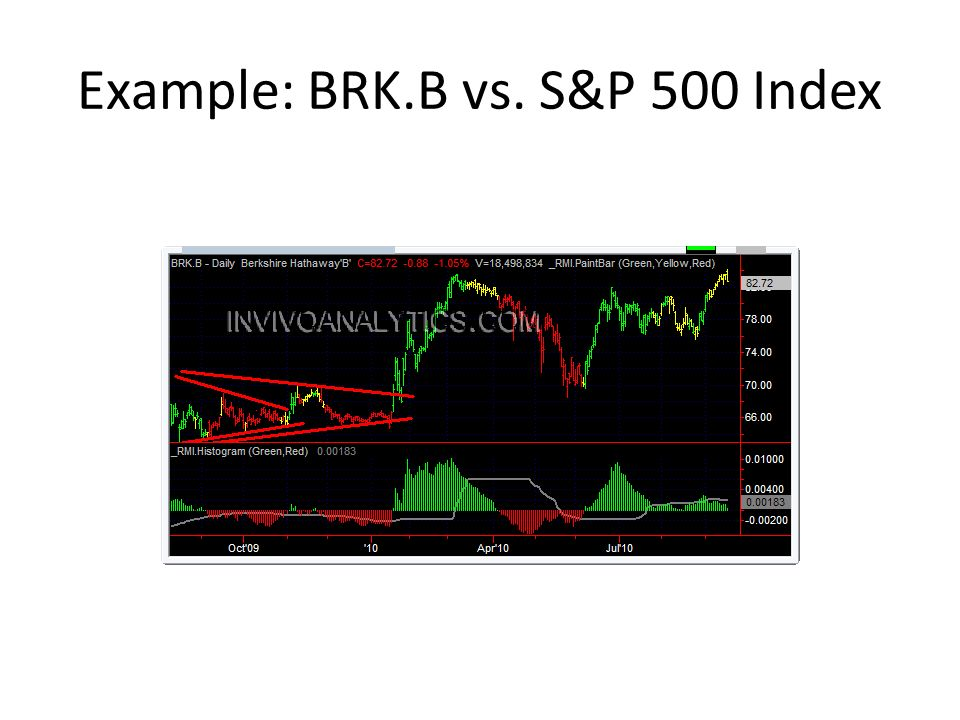 Example: BRK.B vs. S&P 500 Index