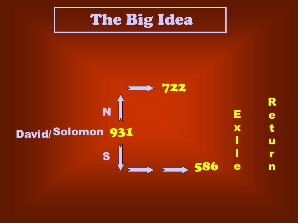The Big Idea 722. R e t u r n. N. E x I l e. 931. Solomon.