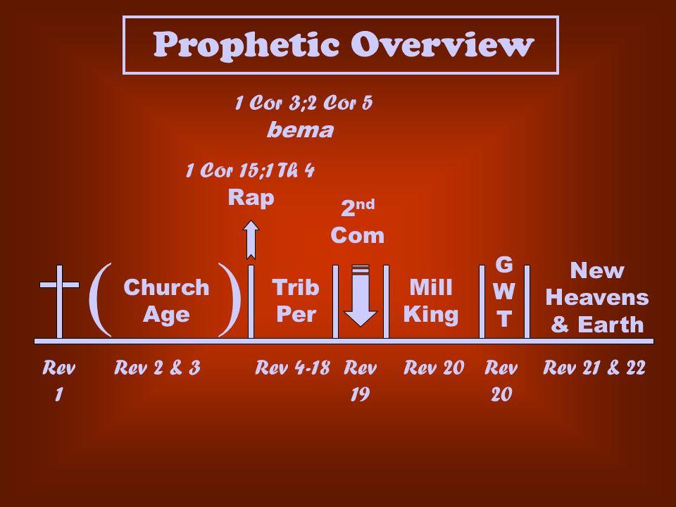 ( ) Prophetic Overview 1 Cor 3;2 Cor 5 bema 1 Cor 15;1 Th 4 Rap