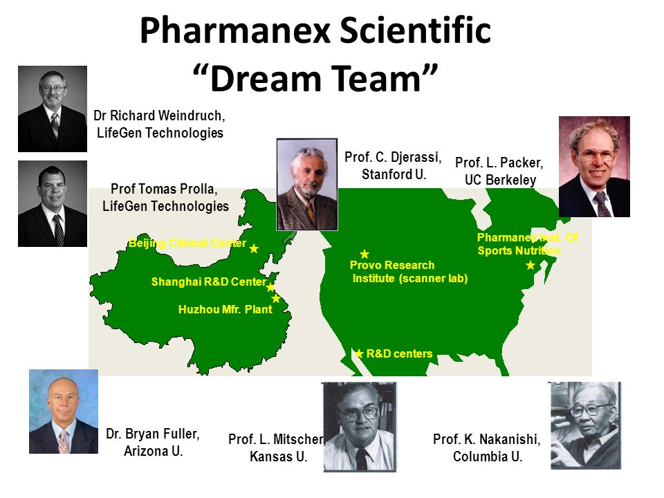 Pharmanex Scientific Dream Team