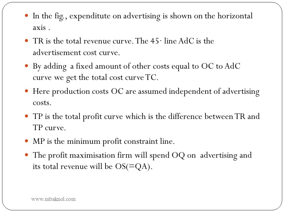 Here production costs OC are assumed independent of advertising costs.