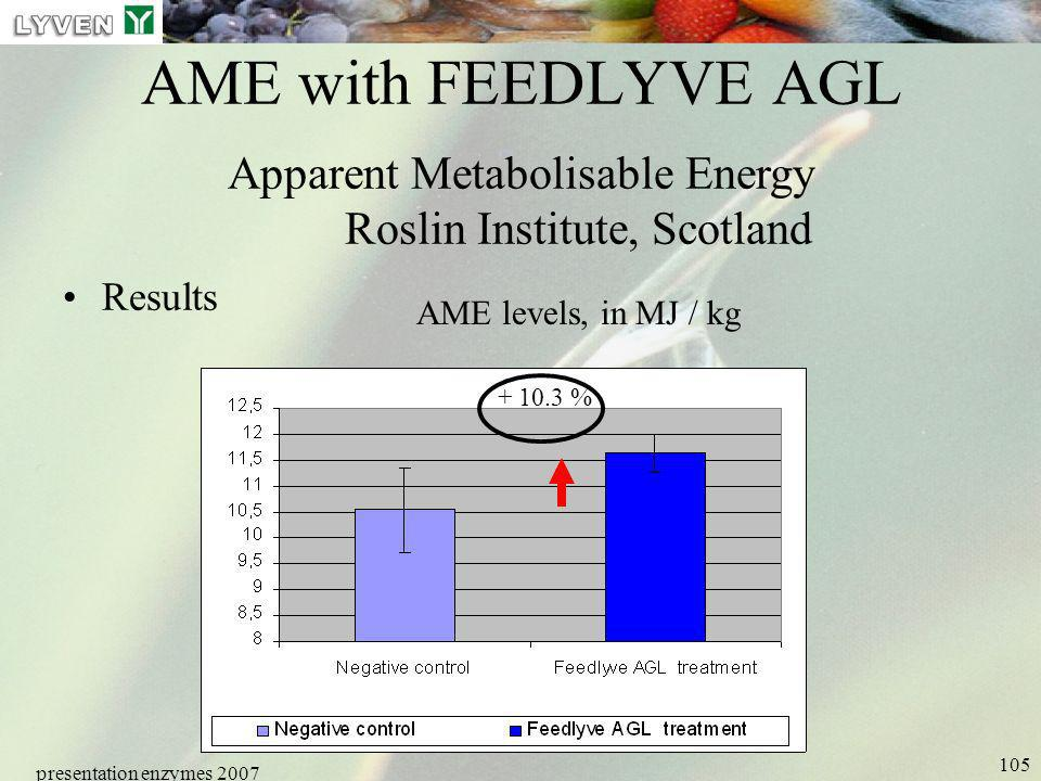 Apparent Metabolisable Energy Roslin Institute, Scotland