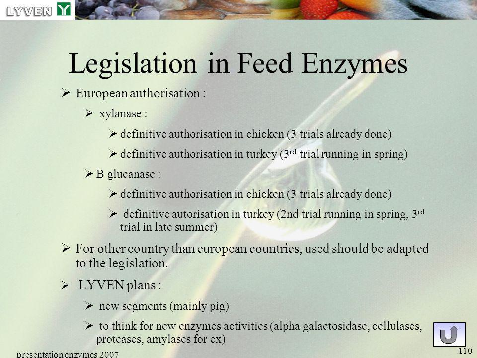 Legislation in Feed Enzymes