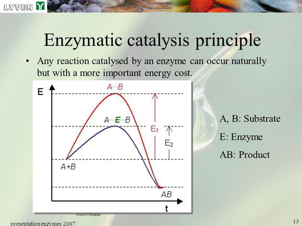 Enzymatic catalysis principle
