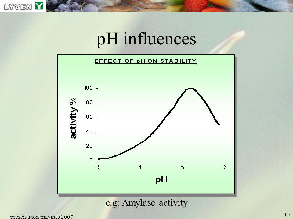 pH influences e.g: Amylase activity presentation enzymes 2007 LYVEN