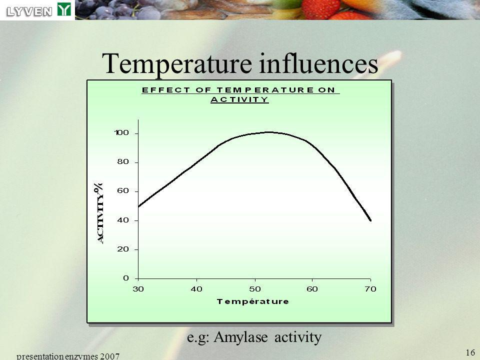 Temperature influences