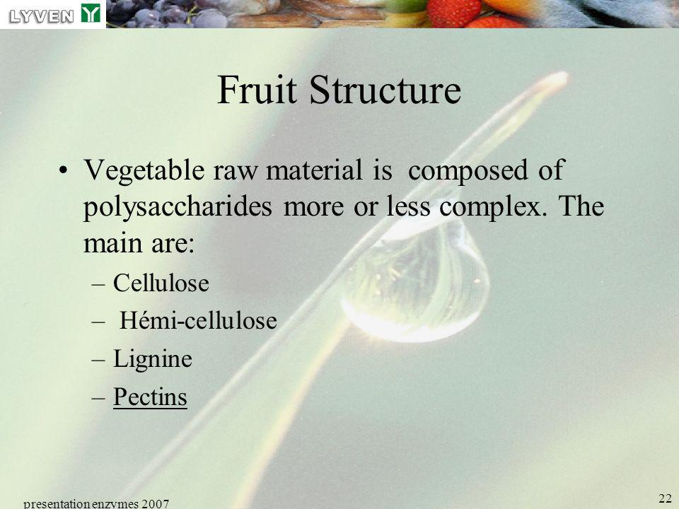 LYVEN Fruit Structure. Vegetable raw material is composed of polysaccharides more or less complex. The main are: