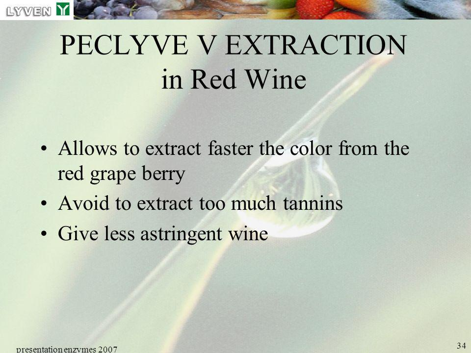 PECLYVE V EXTRACTION in Red Wine