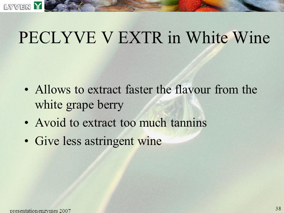 PECLYVE V EXTR in White Wine