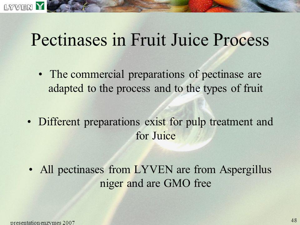 Pectinases in Fruit Juice Process