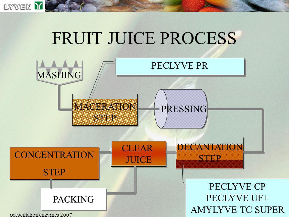 FRUIT JUICE PROCESS PECLYVE PR MASHING PRESSING MACERATION STEP CLEAR
