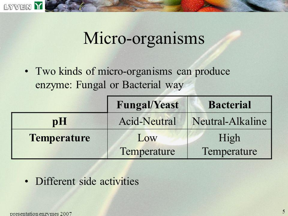 LYVEN Micro-organisms. Two kinds of micro-organisms can produce enzyme: Fungal or Bacterial way. Different side activities.