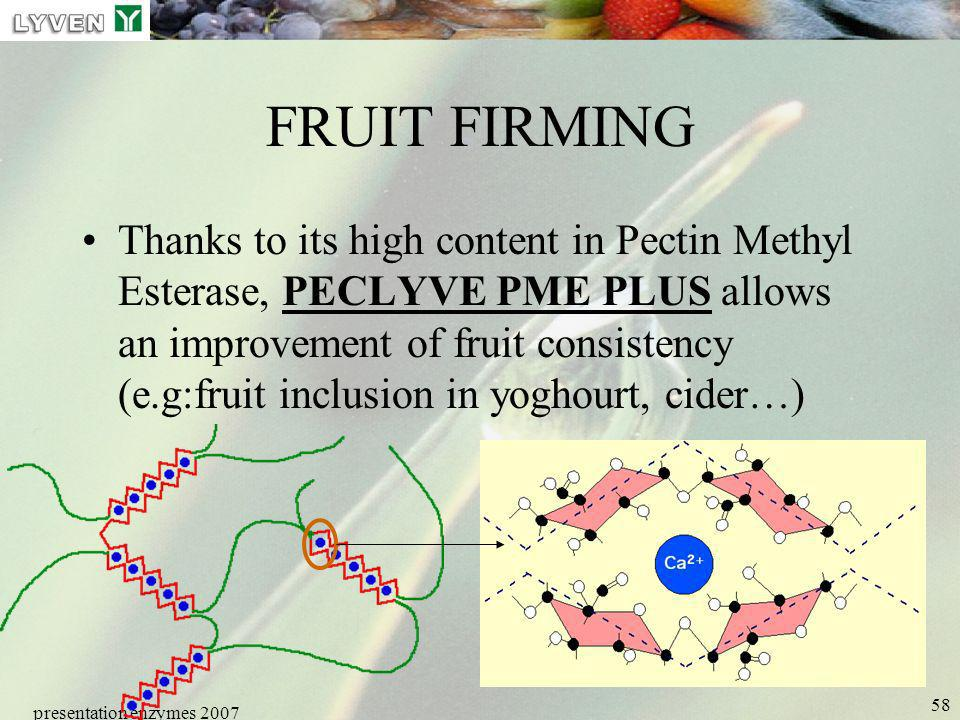 LYVEN FRUIT FIRMING.