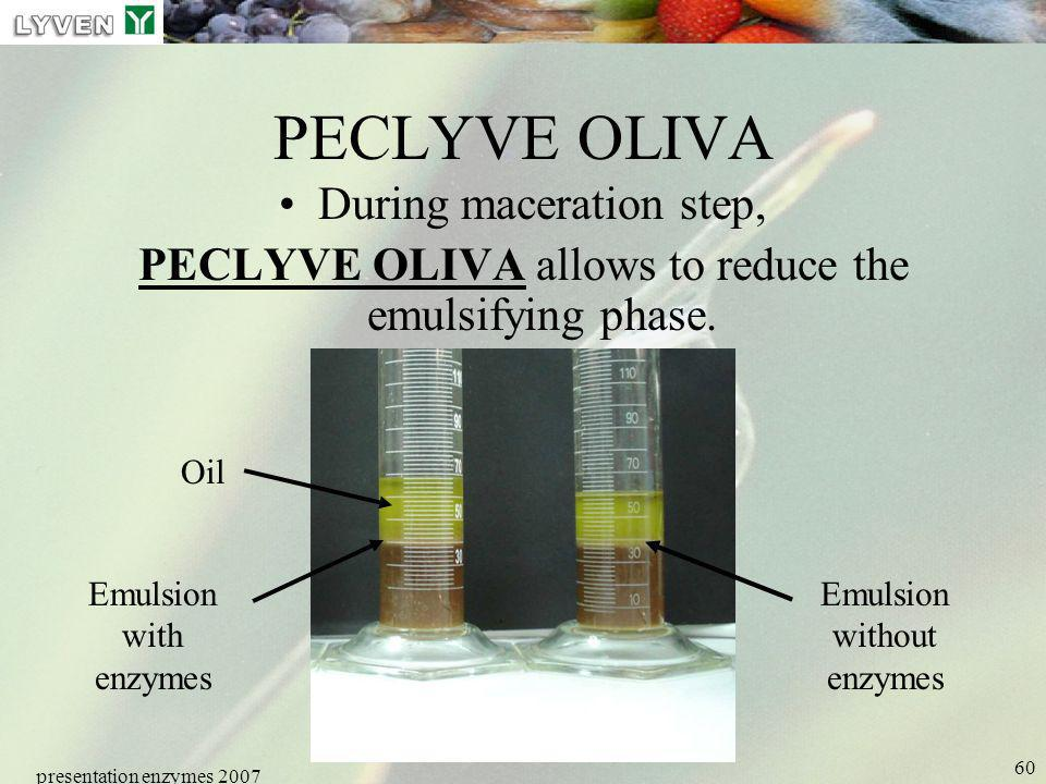 PECLYVE OLIVA During maceration step,