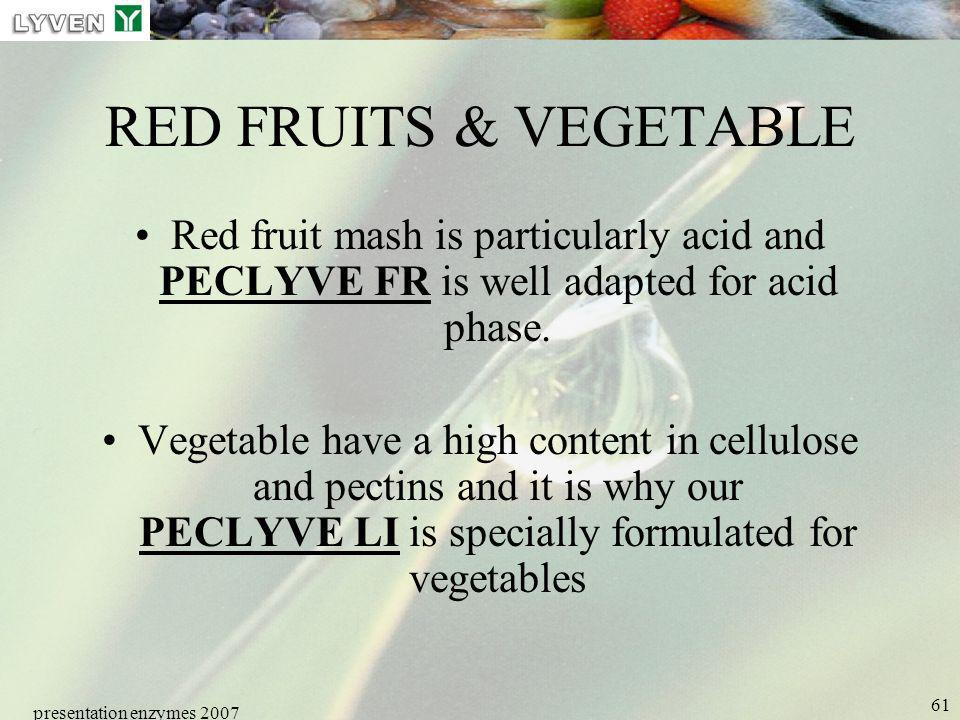 LYVEN RED FRUITS & VEGETABLE. Red fruit mash is particularly acid and PECLYVE FR is well adapted for acid phase.