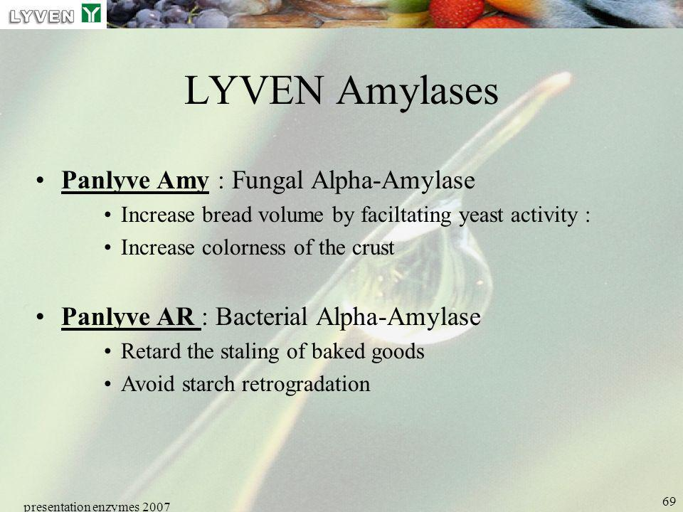 LYVEN Amylases Panlyve Amy : Fungal Alpha-Amylase