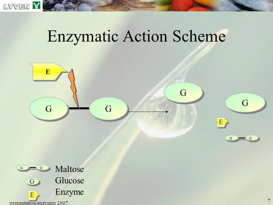 Enzymatic Action Scheme