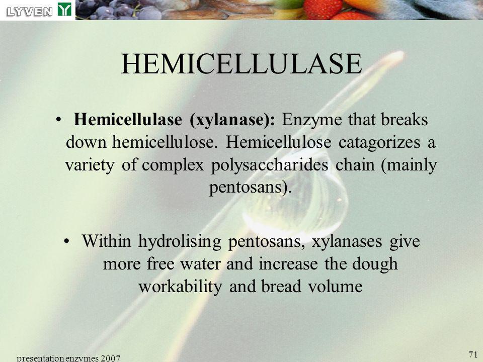 LYVEN HEMICELLULASE.