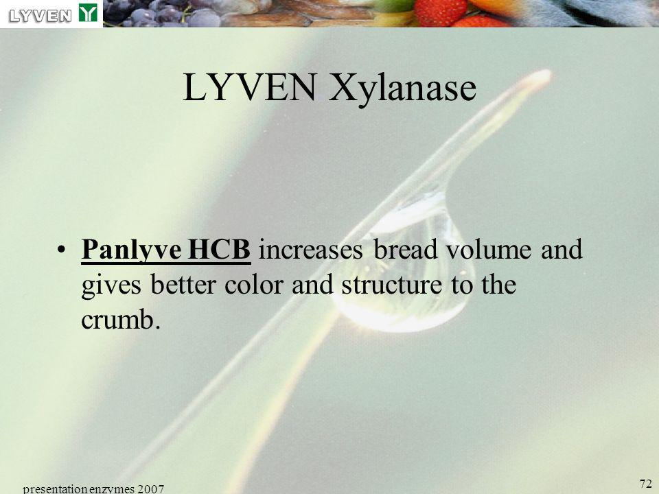 LYVEN LYVEN Xylanase. Panlyve HCB increases bread volume and gives better color and structure to the crumb.