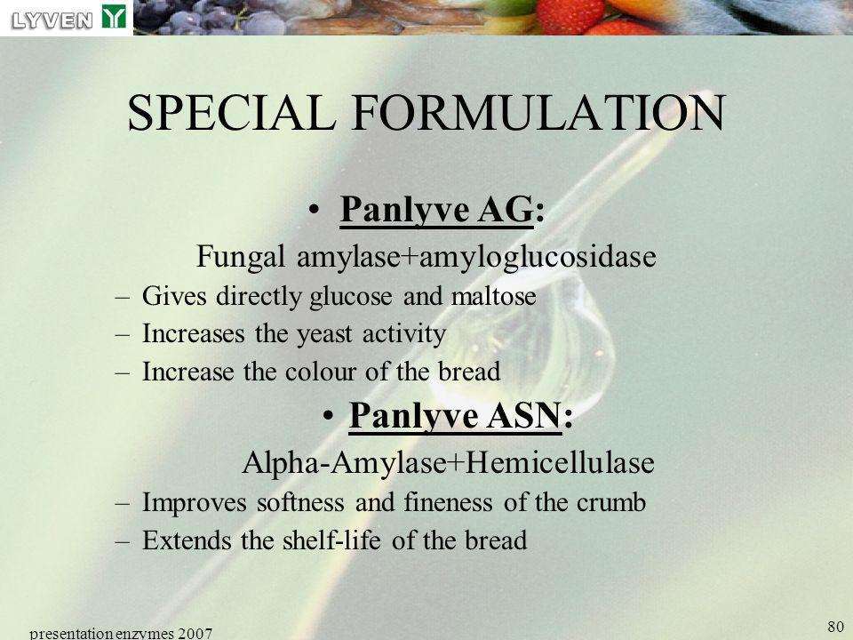 SPECIAL FORMULATION Panlyve AG: Panlyve ASN: