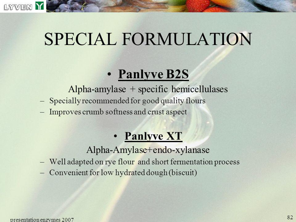 SPECIAL FORMULATION Panlyve B2S Panlyve XT