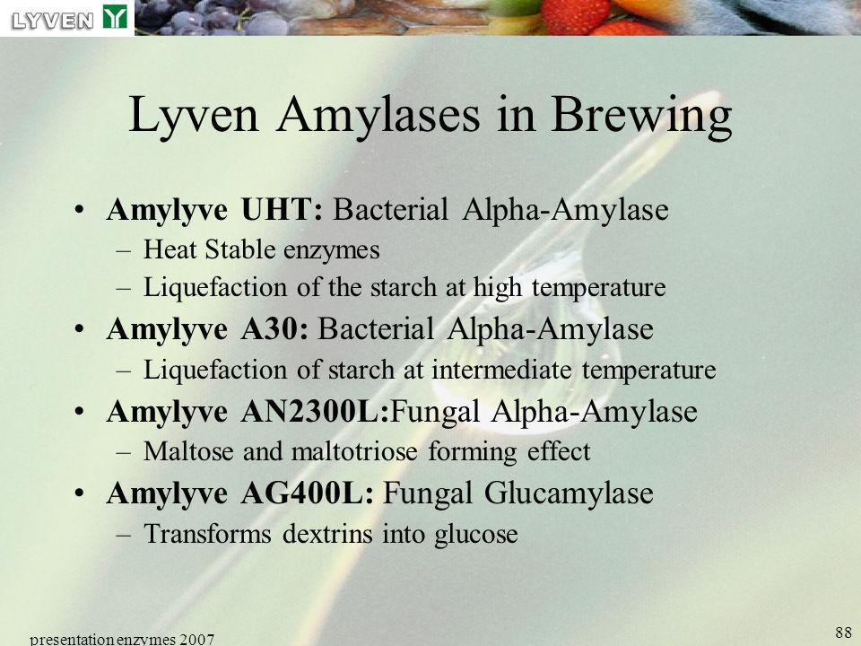 Lyven Amylases in Brewing