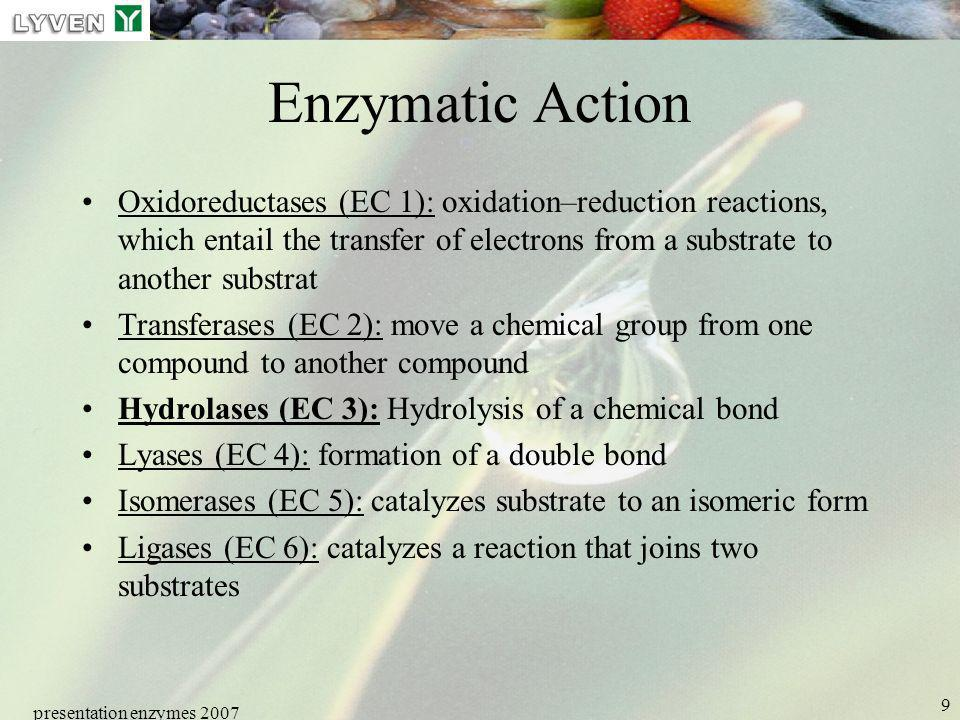 LYVEN Enzymatic Action.