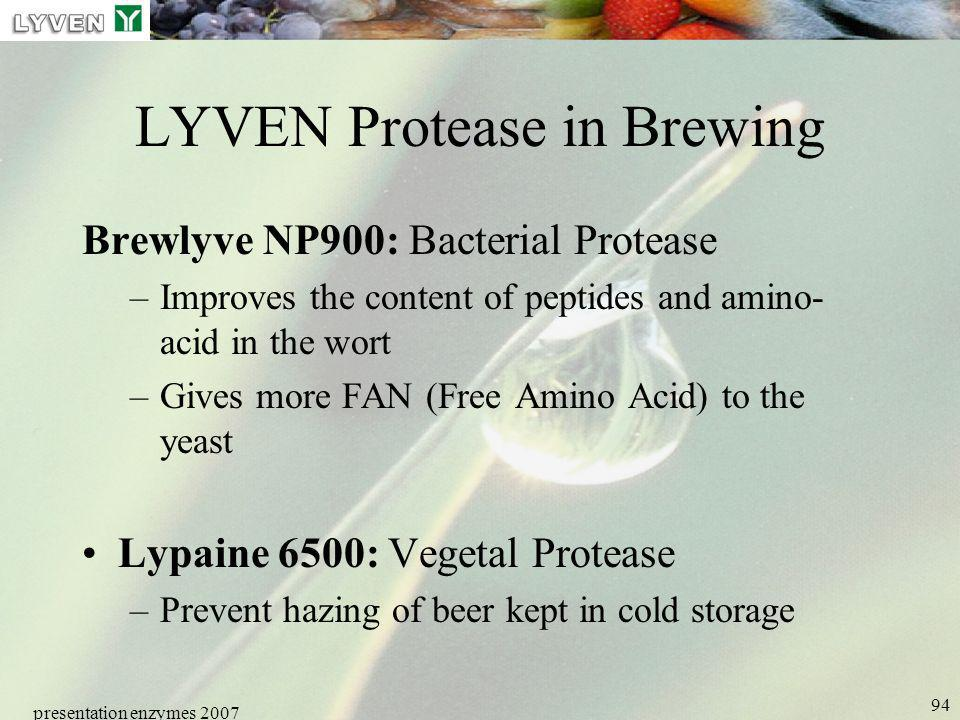 LYVEN Protease in Brewing