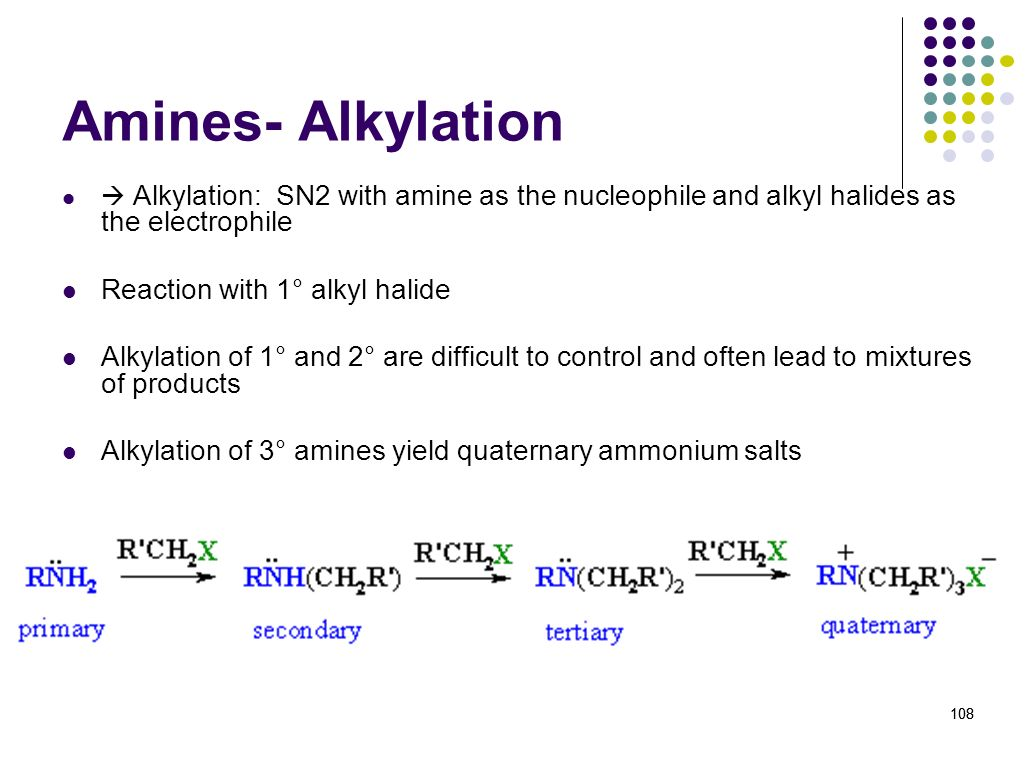 Amines- Alkylation Reaction with 1° alkyl halide