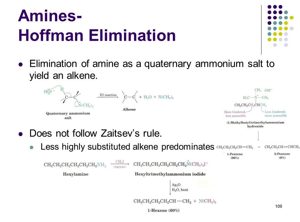 Amines- Hoffman Elimination