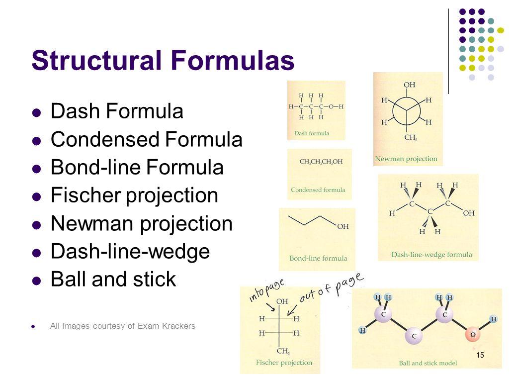 Structural Formulas Dash Formula Condensed Formula Bond-line Formula