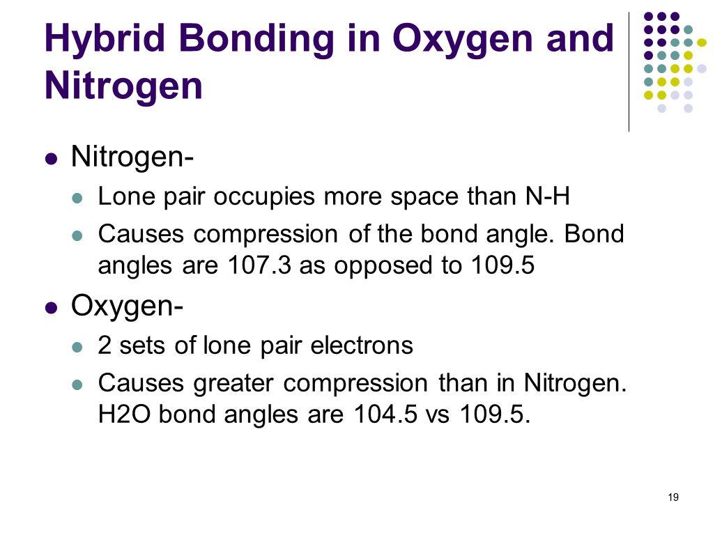 Hybrid Bonding in Oxygen and Nitrogen