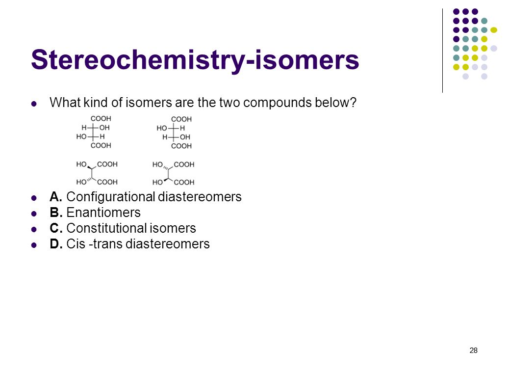 Stereochemistry-isomers
