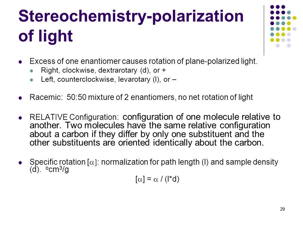 Stereochemistry-polarization of light