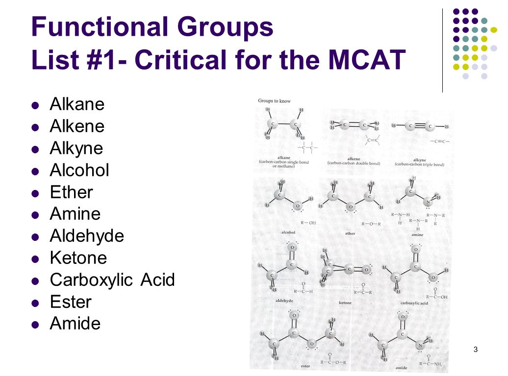 Functional Groups List #1- Critical for the MCAT