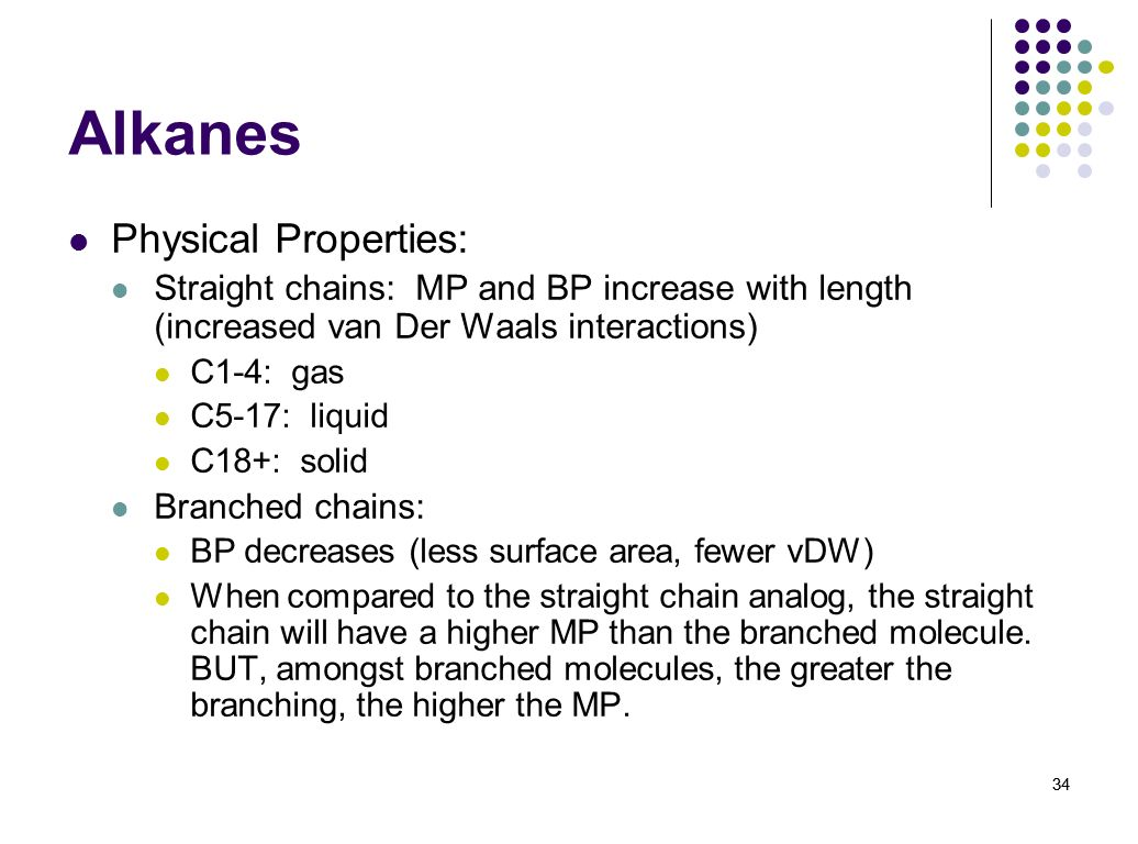Alkanes Physical Properties: