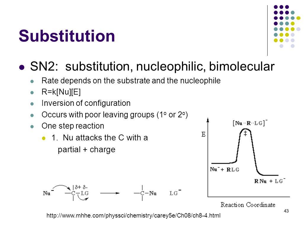 Substitution SN2: substitution, nucleophilic, bimolecular
