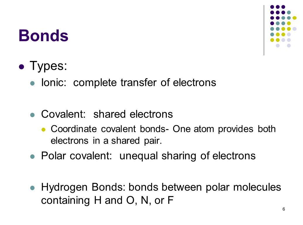 Bonds Types: Ionic: complete transfer of electrons