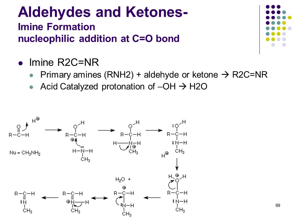 Aldehydes and Ketones- Imine Formation nucleophilic addition at C=O bond